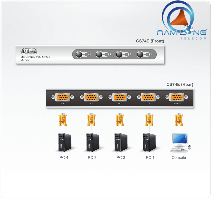 CS74E Desktop KVM Switches dg org