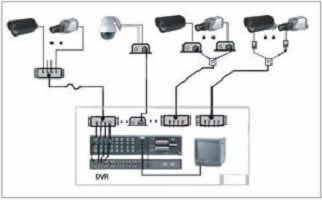 camera analog là gì? Những lợi ích khi sử dụng camera analog.